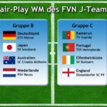 Quelle: http://fvn.de/2908-0-1Fair-Play-WM-Turnier-des-FVN-J-Teams-ausgelost.html